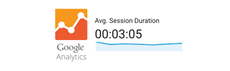 average-session-duration