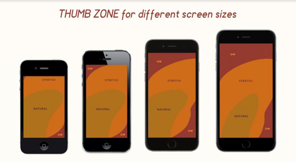 thumb-experience